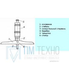 Глубиномер микрометрический ГМ 0- 50мм (0,01)