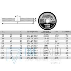Круг Зачистной армированный 150х20х32 ПП 14А 80Т по металлу (Луга) (бакелитовый)